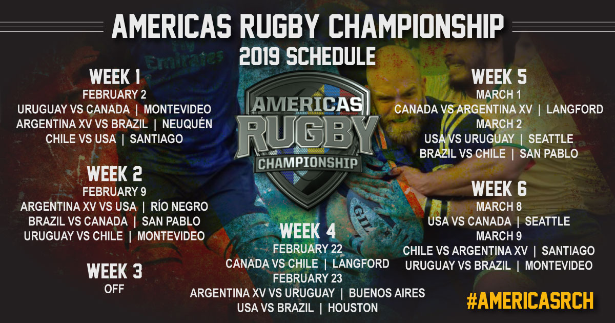 Image result for americas rugby championship 2019