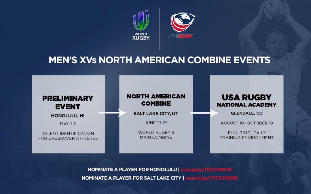 World Rugby Combine