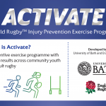 World Rugby Activate